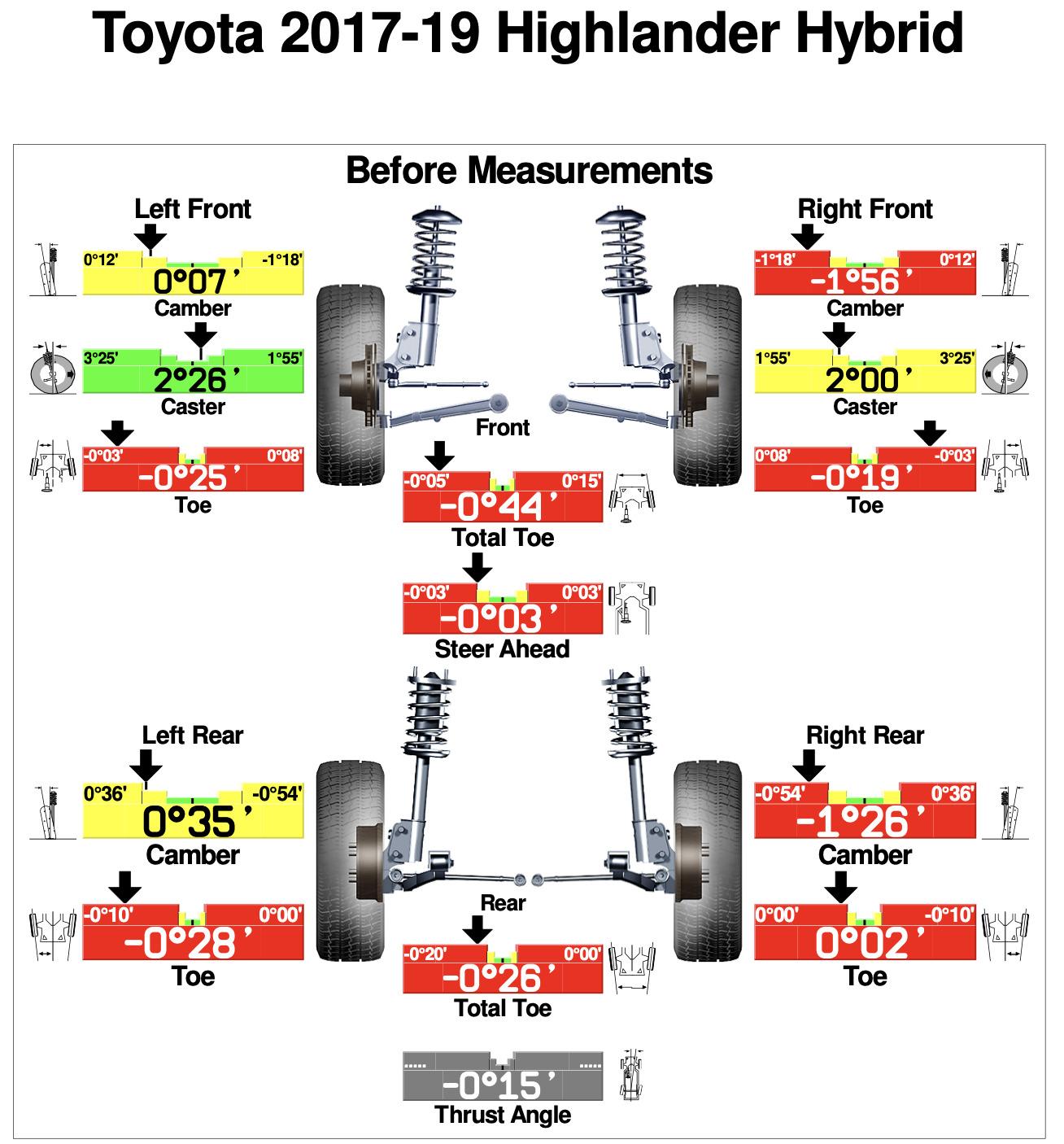 Vehicle Wheel Alignment Pre-Check